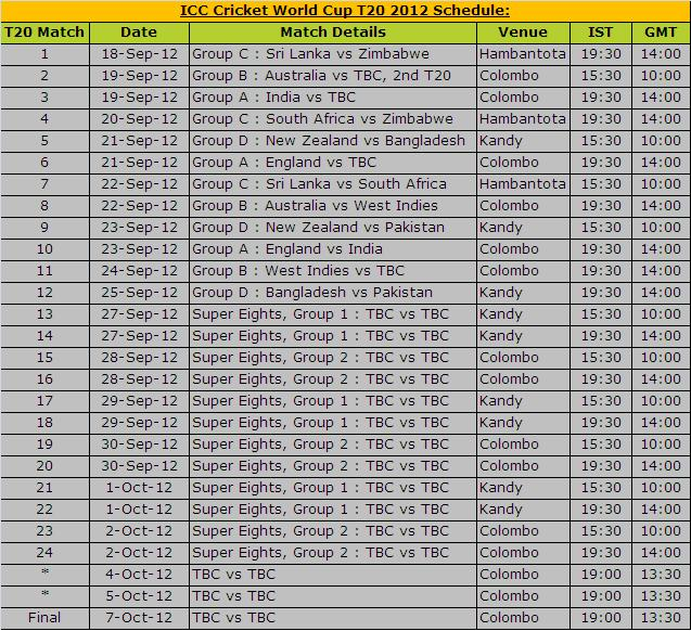 Icc t20 world cup 2012 match schedule